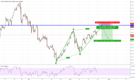 CL1!: light crude oil nymex in probabile ABCD pattern.