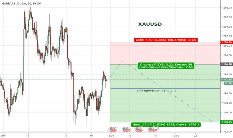 XAUUSD: XAUUSD. Цена продолжает находиться в коррекции