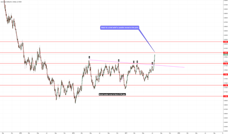 AUDUSD: Bullish Breakout on Weekly and Monthly