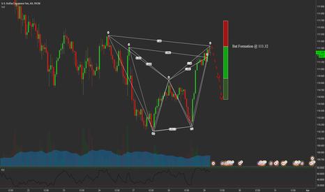 USDJPY: USDJPY Bear BAT Formation @ Market
