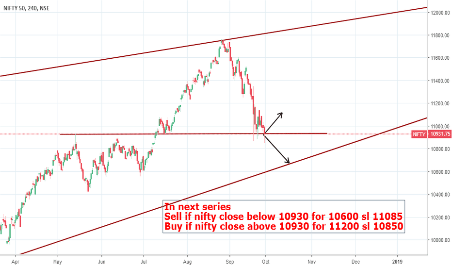 NIFTY: Nifty - levels for upcoming series