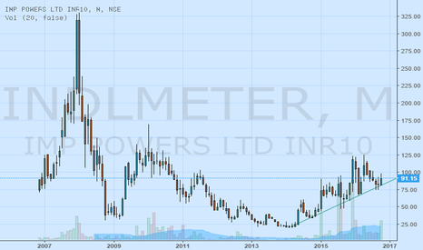INDLMETER: Buy IMP POWERS LTD AT 91.10 TARGET 130 STOPLOSS 77