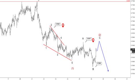 AUDUSD: Elliott Wave Analysis: AUDUSD Trading In A Temporary Correction