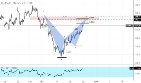 XAUUSD: Potensial Pattern Pada Gold