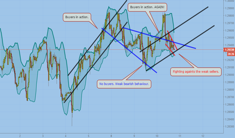 GBPUSD: Fighting <<