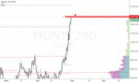MGNT: Магнит продажа 10770.00