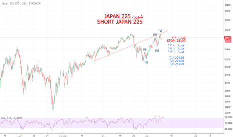 JPXJPY: شورت JAPAN 225