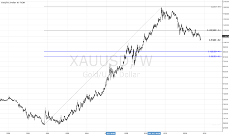 XAUUSD: gold bounced off the 50% fibo