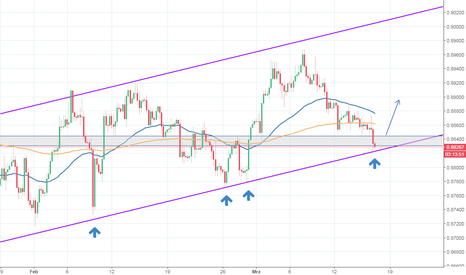 EURGBP: EUR/GBP - Zurück in die Bewegung?!