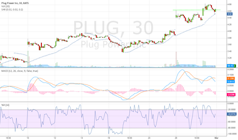 PLUG: $plug closed above 4.64