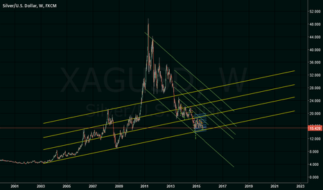 XAGUSD: XAGUSD  in my opinion