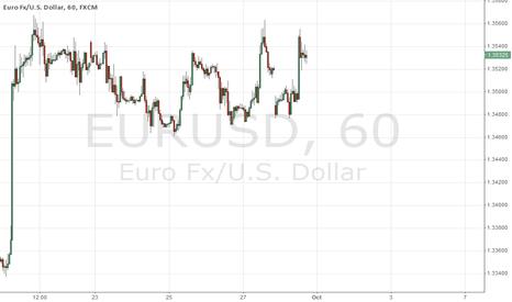 EURUSD: eur on 05