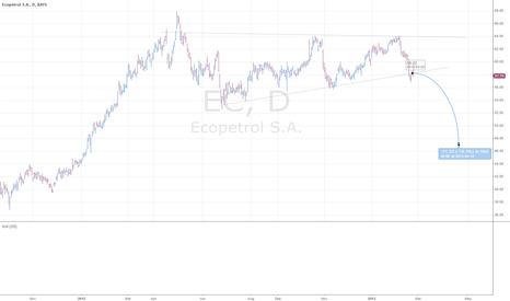 EC: Short EC