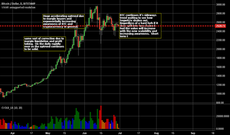 BTCUSD: BTC LONG IDEA UPDATED INFO ON CHART.. previous idea commentary