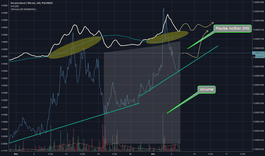 MANABTC: Looks like Mana is getting ready for a big up move