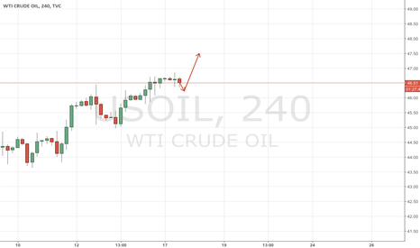 USOIL: Upbeat Chinese data boosts oil bets, Dollar sinks