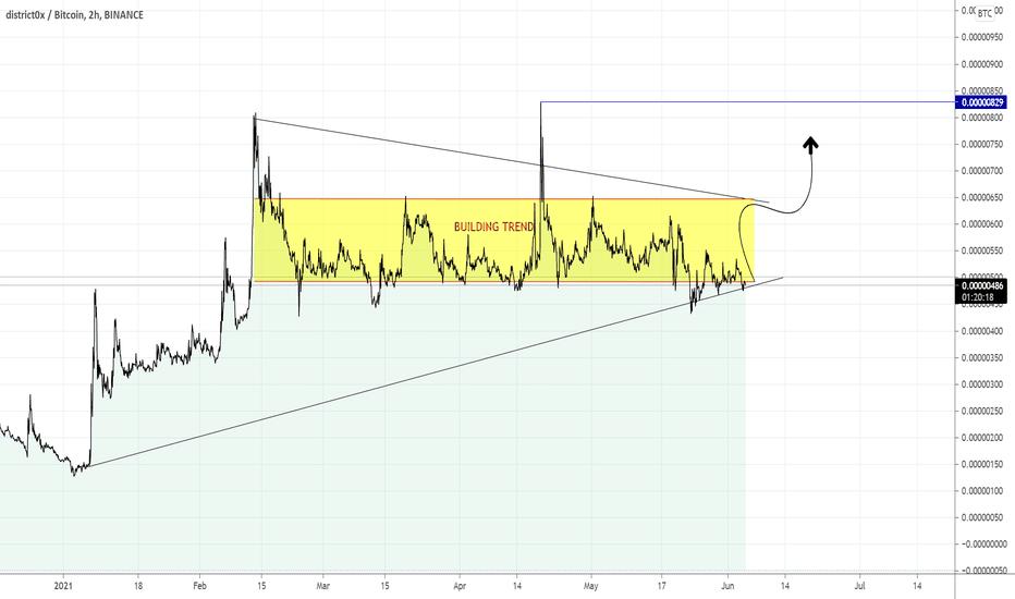 bitcoin dollar graph