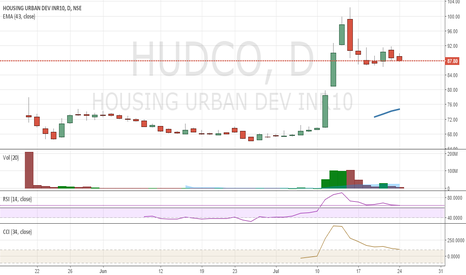 HUDCO: hudco ..long education only