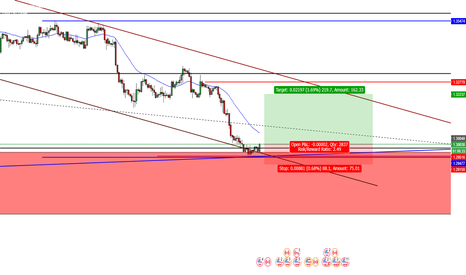 USDCAD: USDCAD ALTERNATE 4HR SCENARIO