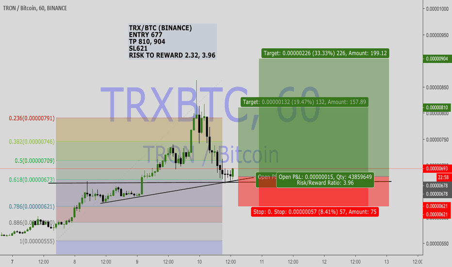 TRXBTC: TRX/BTC (BINANCE) LONG ENTRY!