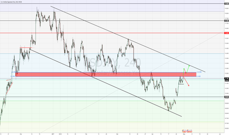 USDJPY: WATCH UJ HERE AT THIS SUPPLY ZONE