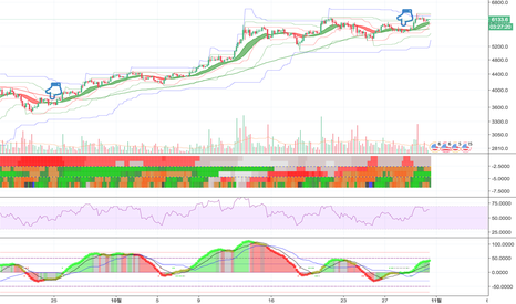 BTCUSD: BTC/USD LONG: