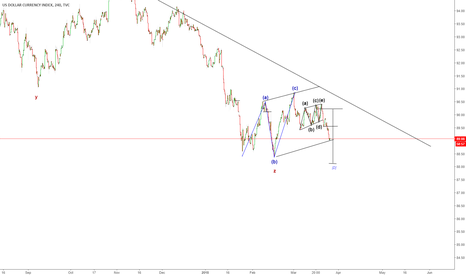 DXY: DOLLAR INDEX! MOVE YOUR STOPS BELLOW YOUR ENTRY