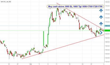 SRF: Pennant pattern breakout Target Suggest to be 1700/1740/1790