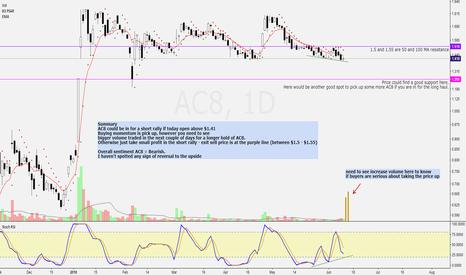 AC8: AC8
