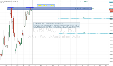 GBPAUD: GBPAUD Short - Mid-Long Term