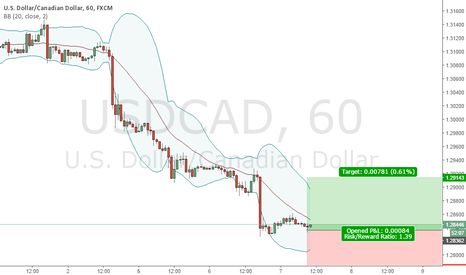 USDCAD: BUY 1.2836 | SL 1.2780 | TP 1.2914
