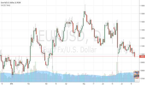 EURUSD: New bad news about the EU are charging the already strong dollar