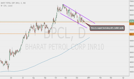 BPCL: BPCL at a support level and could rally up