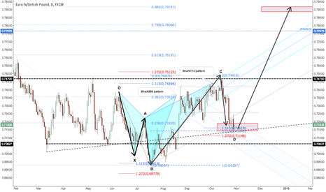 EURGBP: 5-0 pattern completed
