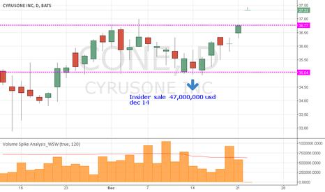 CONE: CONE  insider sale
