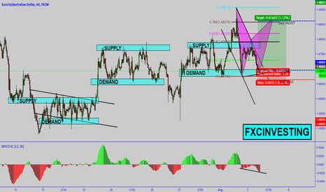 EURAUD:  JUST FOUND A PERFECT PAIR FOR INTRADAY TRADING
