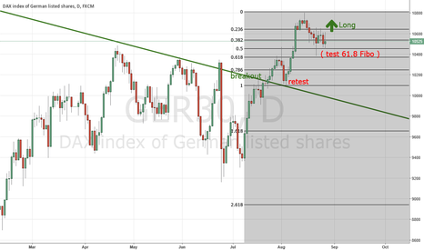GER30: Very nice trade - Dax go LONG