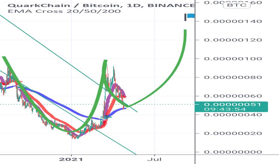 0 03 btc eurais