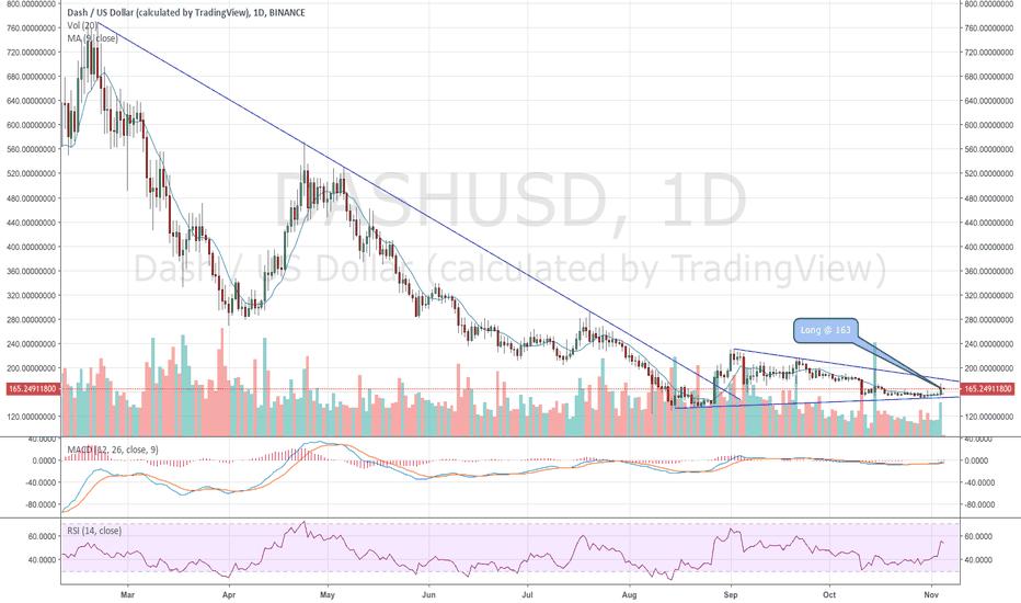 DASHUSD: Long $DASH @ $163/USD