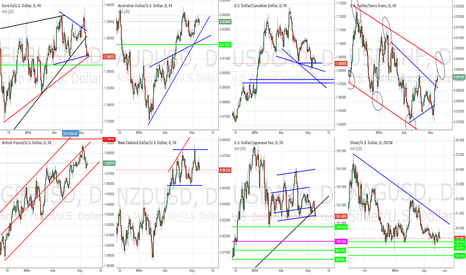 EURUSD: General Market Outlook - May 17th, 2014