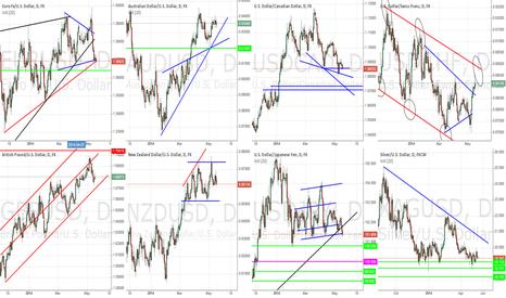 EURUSD: General Market Outlook - May 17th, 2014