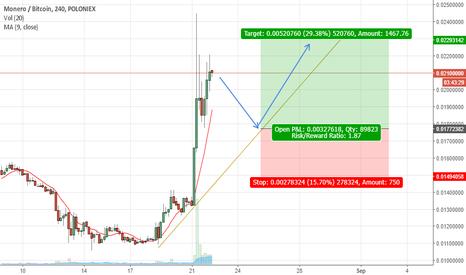 XMRBTC: XMRBTC or Monero is skyrocket