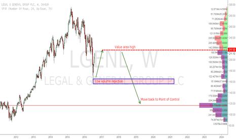 LGEN: LGEN short from 220p