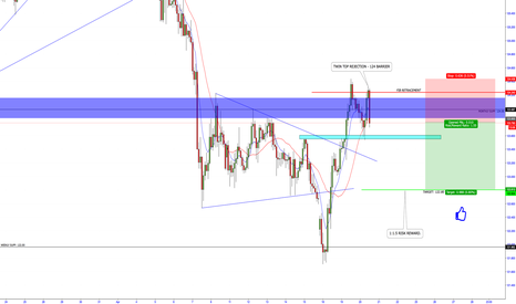 EURJPY: EUR/JPY - SHORT OPPORTUNITY RISK REWARD MAKES SENSE.