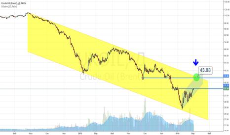 UKOIL: Crude Oil (Brent)- поход на 44 вполне возможен