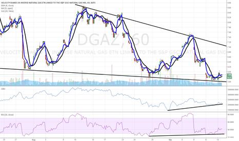 DGAZ: $DGAZ low risk trade here
