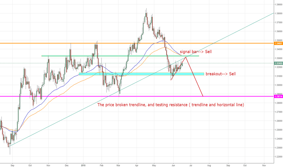 GBPCHF: GBPCHF, British Pound/ Swiss Franc