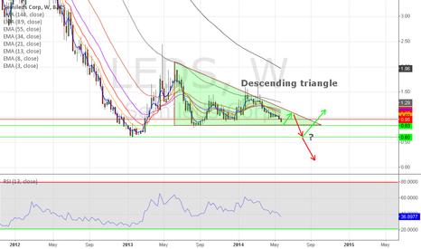 LEDS: 2014/05/27 - LEDS - Descending triangle