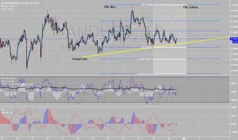 AUDUSD: If the trend line breaks, target fib 1,272