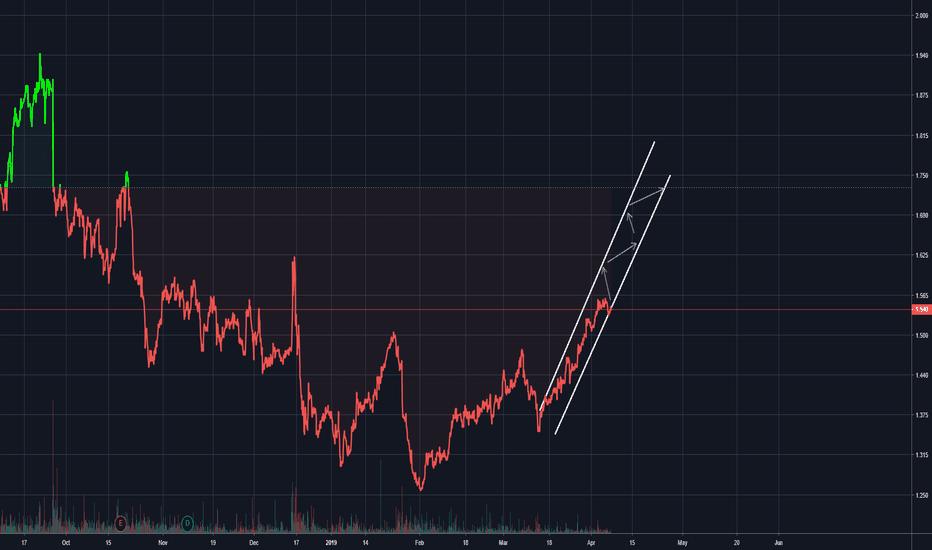 API Stock Price and Chart — ASX:API — TradingView